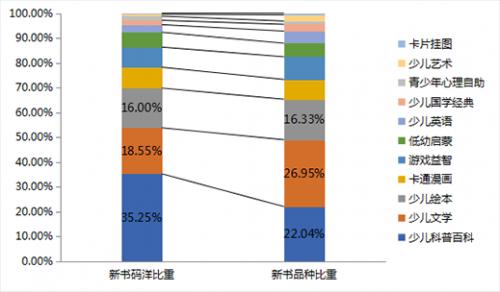 2020上半年少儿市场分析-定稿1242.png