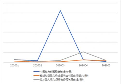 2020上半年少儿市场分析-定稿1916.png